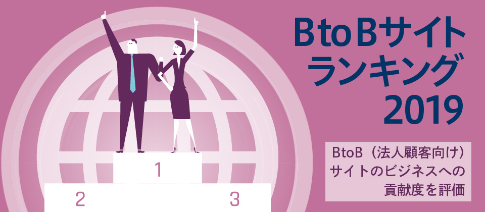 BtoBサイト調査2019